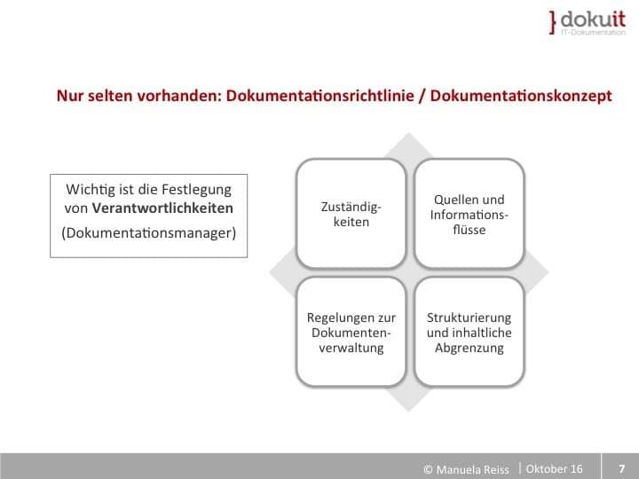 Folie Dokumentationsrichtlinie